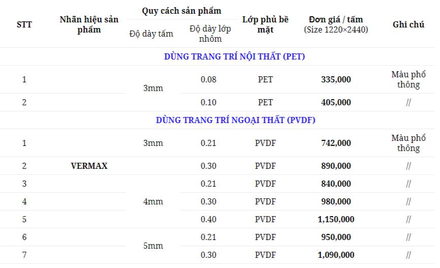 bảng báo giá alu vermax